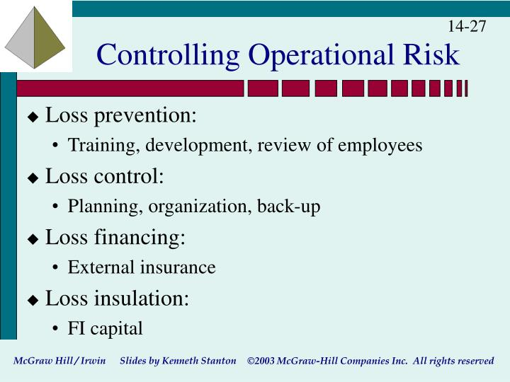 Controlling Operational Risk