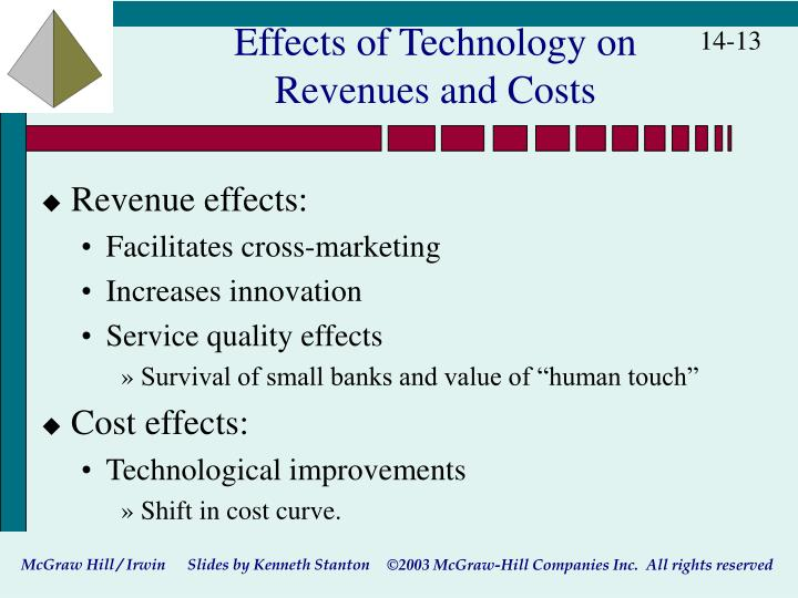 Effects of Technology on