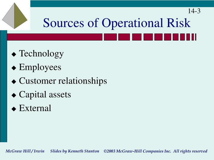 Sources of Operational Risk