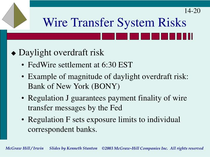 Wire Transfer System Risks