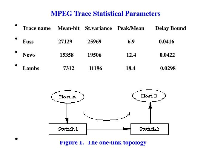 MPEG Trace Statistical Parameters