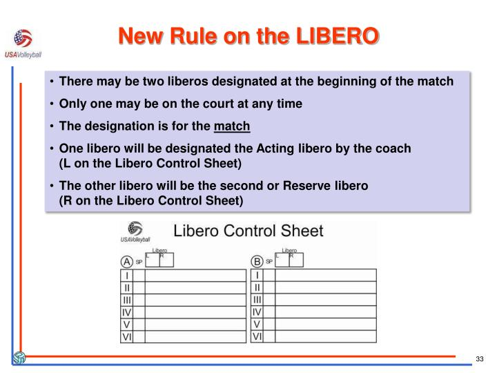 New Rule on the LIBERO