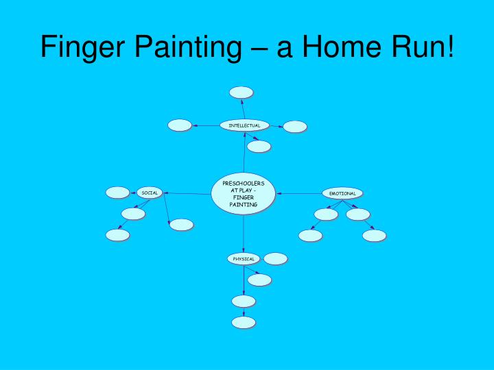 Finger Painting – a Home Run!