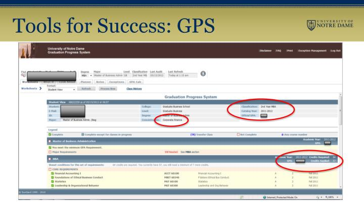 Tools for Success: GPS