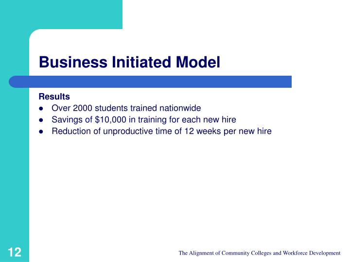 Business Initiated Model