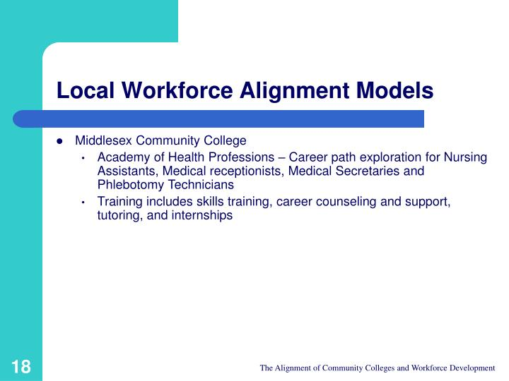 Local Workforce Alignment Models