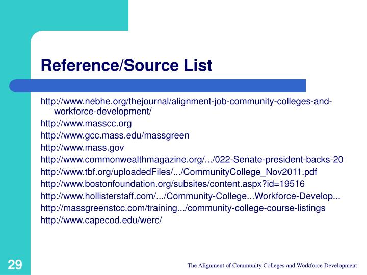 Reference/Source List