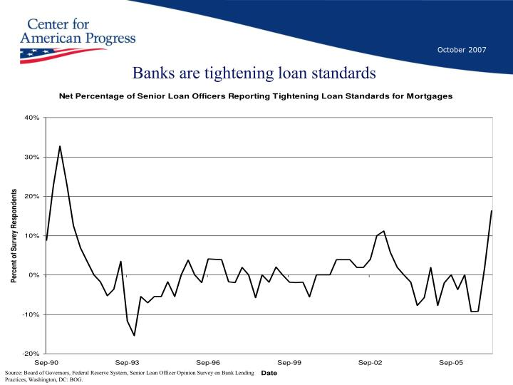 Banks are tightening loan standards