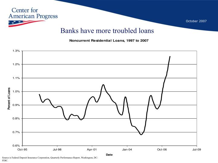 Banks have more troubled loans