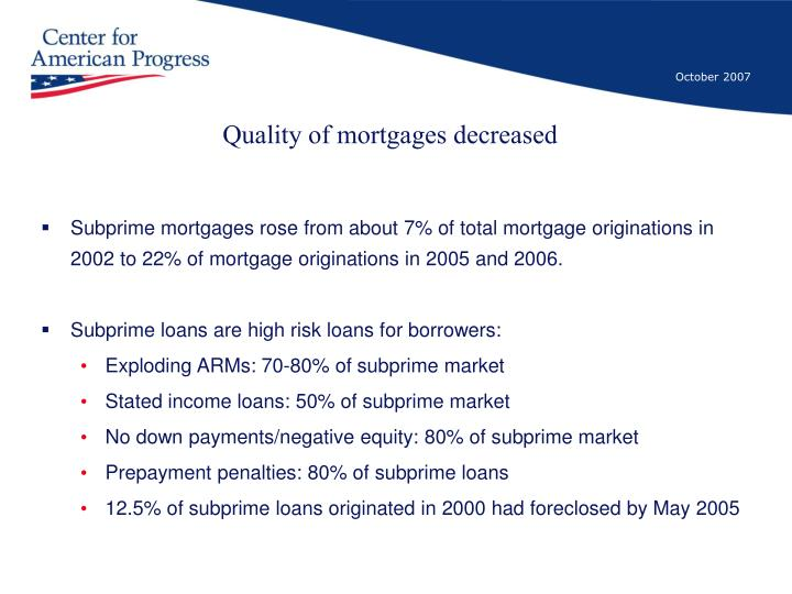Quality of mortgages decreased