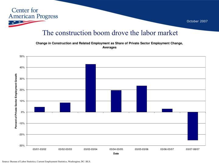 The construction boom drove the labor market