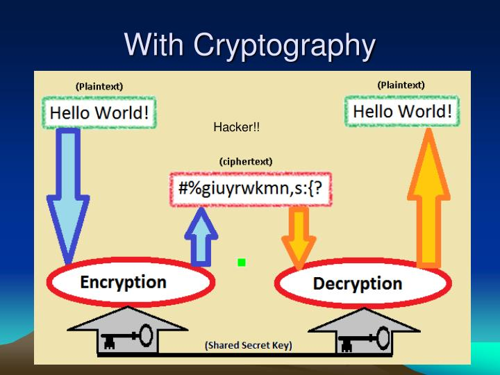 With Cryptography