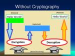 without cryptography1