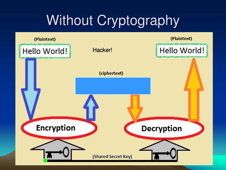 Without Cryptography