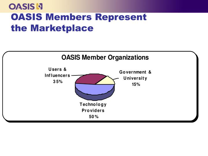 OASIS Members Represent the Marketplace
