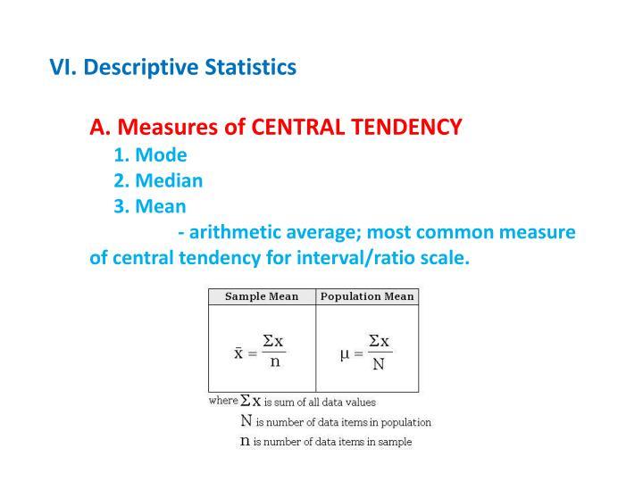 VI. Descriptive Statistics