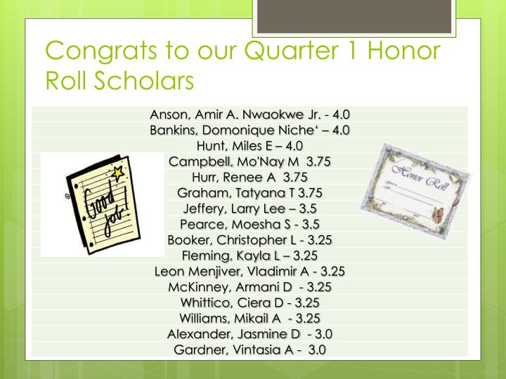 Congrats to our Quarter 1 Honor Roll Scholars