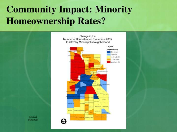 Community Impact: Minority Homeownership Rates?