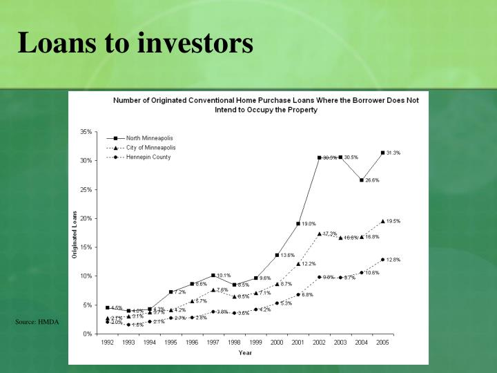 Loans to investors