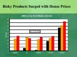 risky products surged with house prices