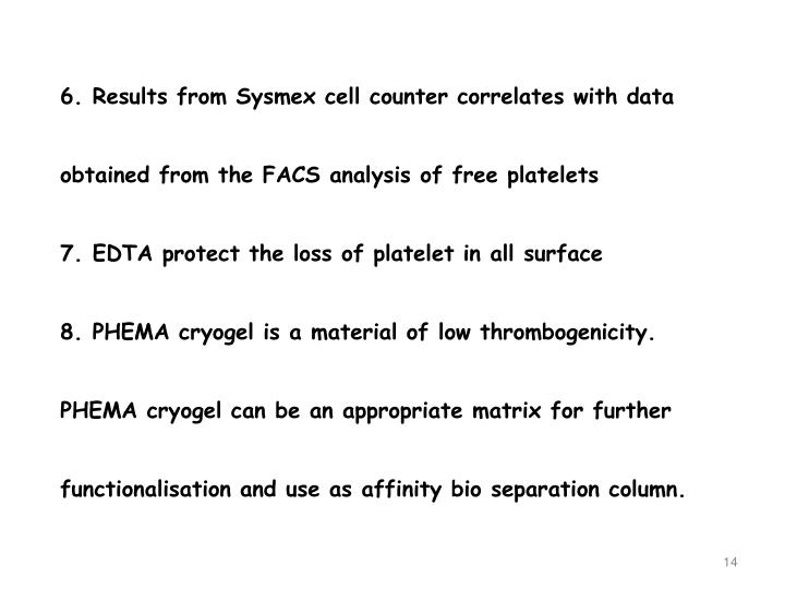 6. Results from Sysmex cell counter correlates with data obtained from the FACS analysis of free platelets