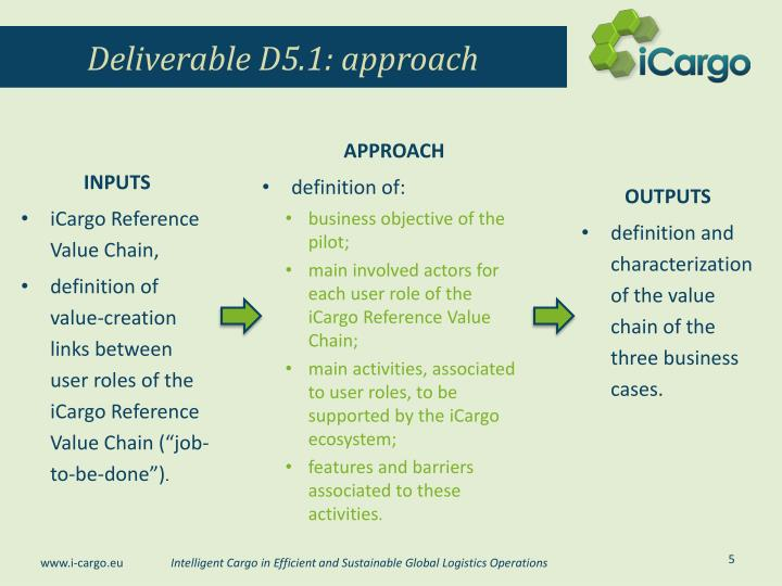 Deliverable D5.1: approach