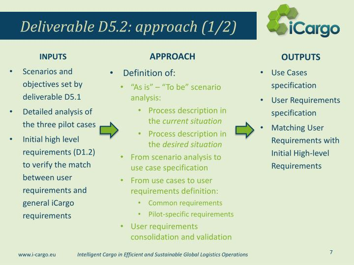 Deliverable D5.2: approach (1/2)