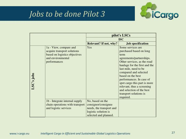 Jobs to be done Pilot 3