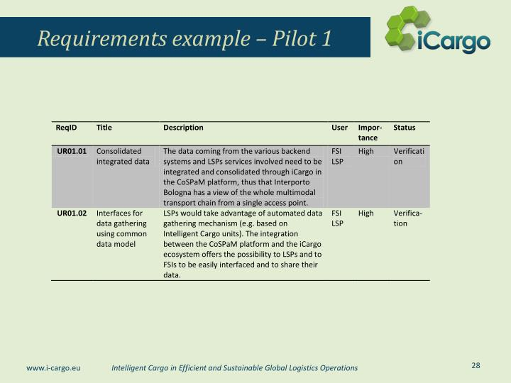 Requirements example – Pilot 1