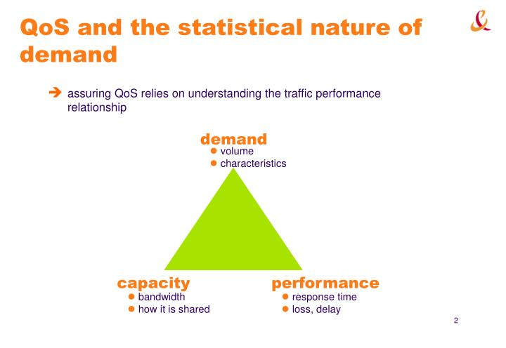 QoS and the statistical nature of demand
