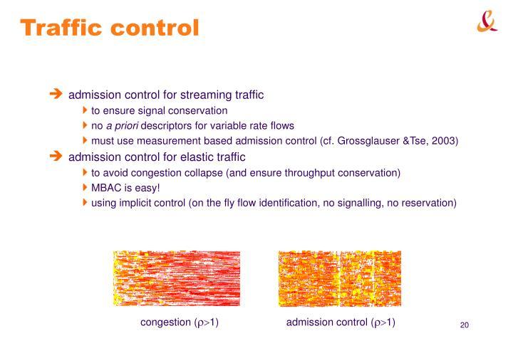 congestion (
