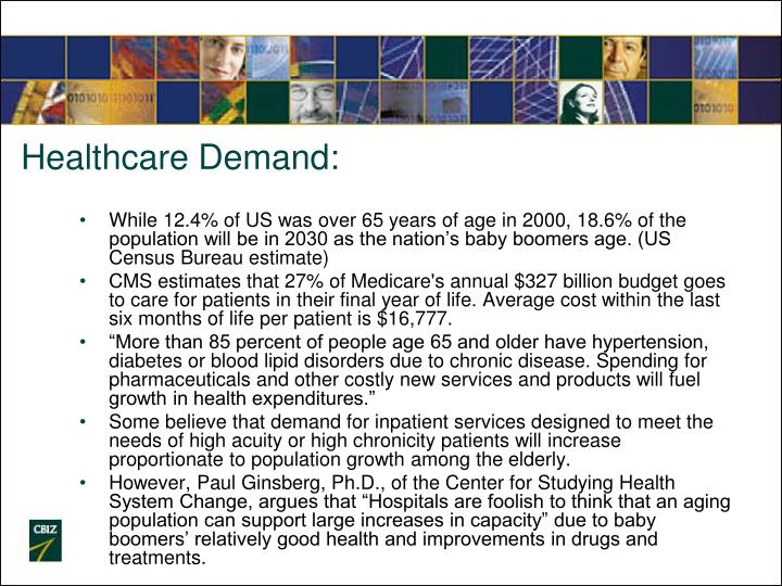 Healthcare Demand: