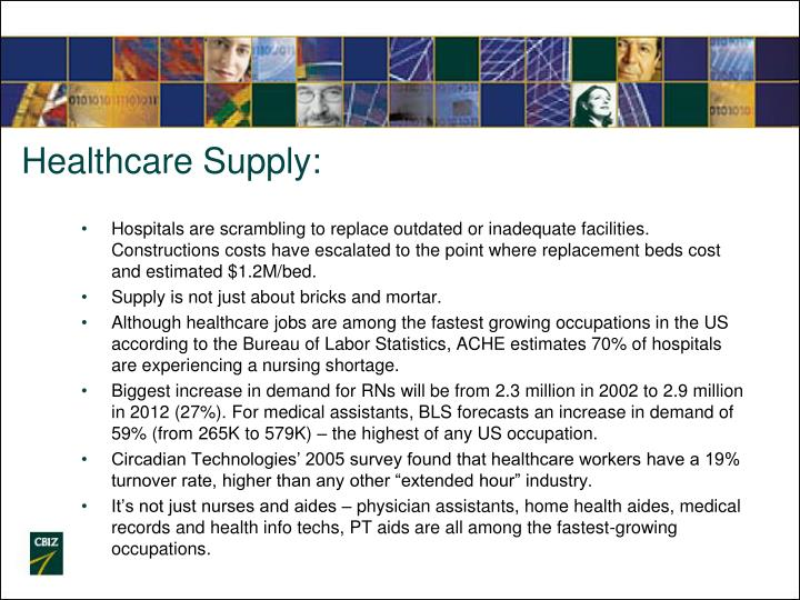 Healthcare Supply: