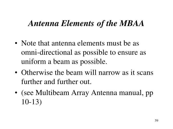 Antenna Elements