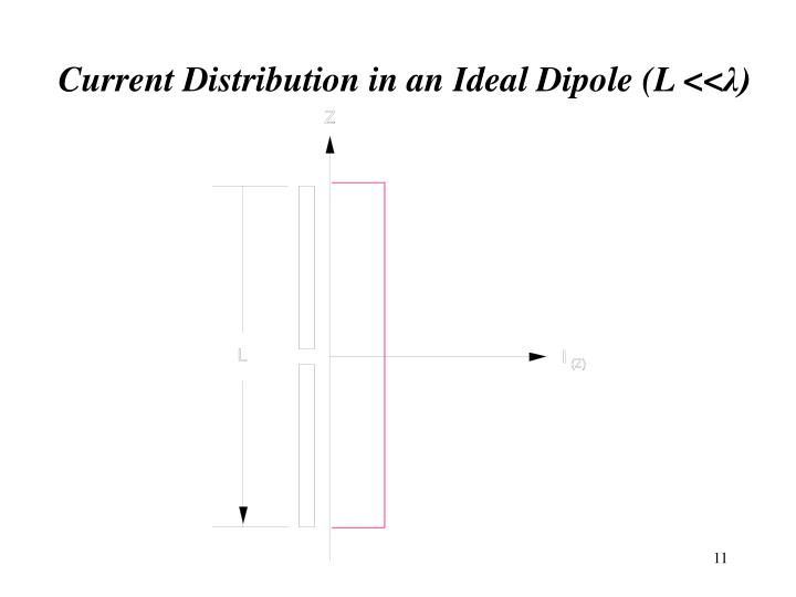 Current Distribution in an Ideal Dipole (L <<