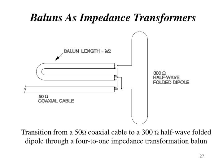 Baluns As Impedance Transformers