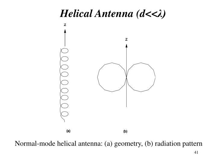 Helical Antenna (d<<