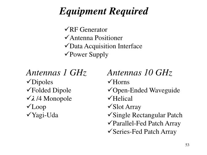 Equipment Required