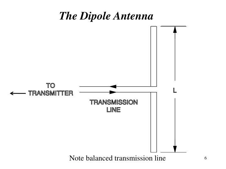 The Dipole Antenna