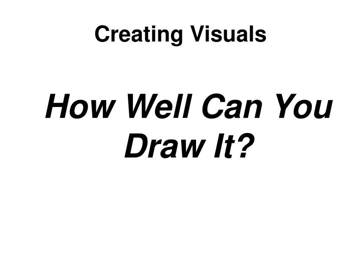 Creating Visuals