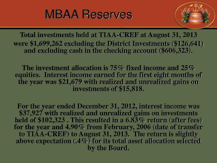 MBAA Reserves