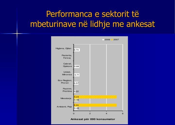 Performanca e