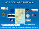act collaborations