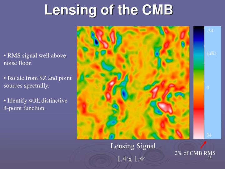 Lensing of the CMB