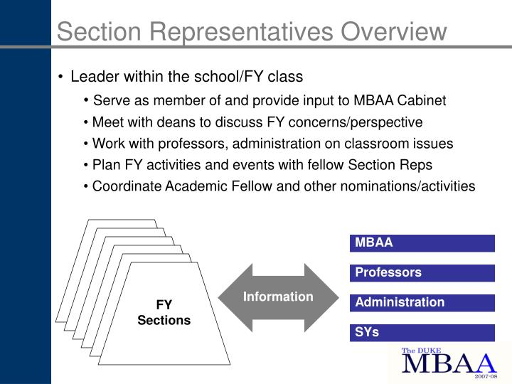 Section Representatives Overview