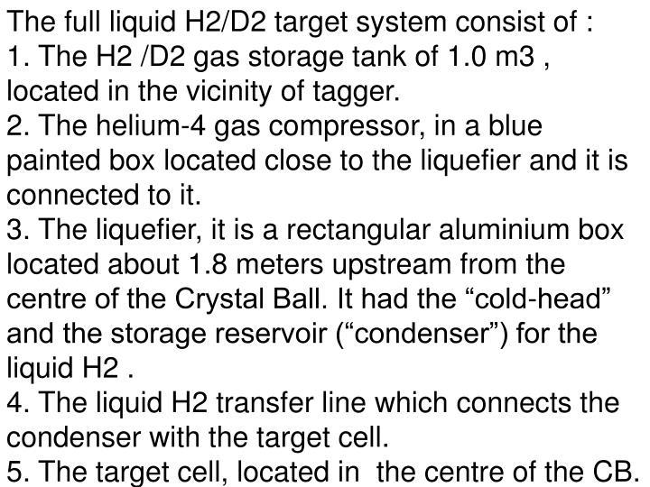 The full liquid H2/D2 target system consist of :