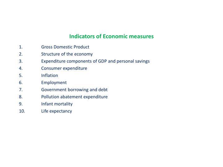 Indicators of Economic measures