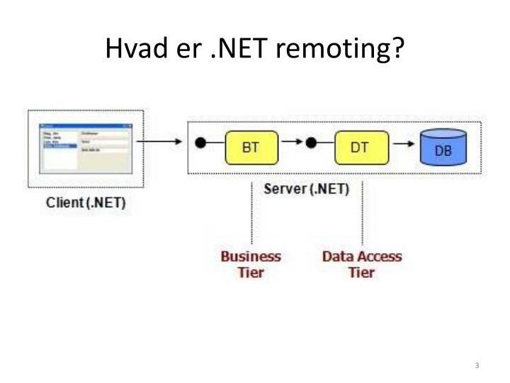 Hvad er .NET
