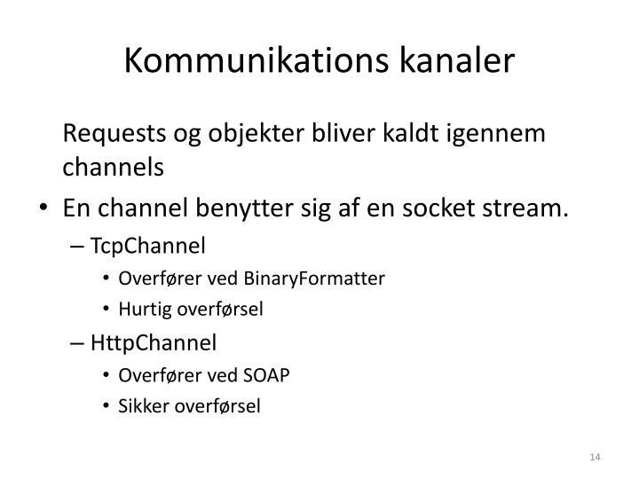 Kommunikations kanaler
