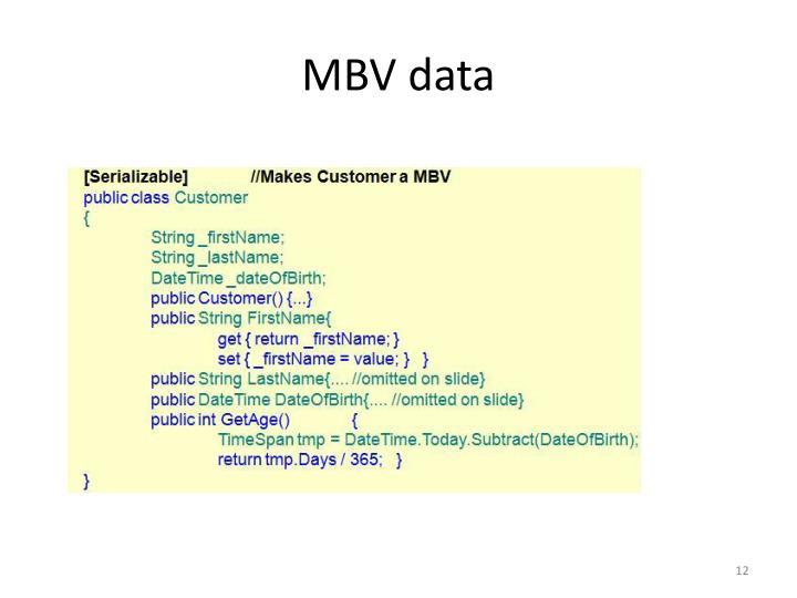 MBV data